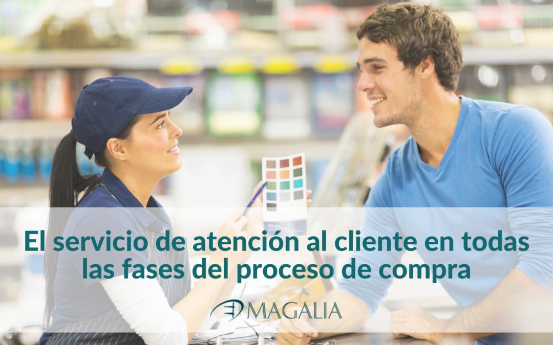 El servicio de atención al cliente en todas las fases del proceso de compra